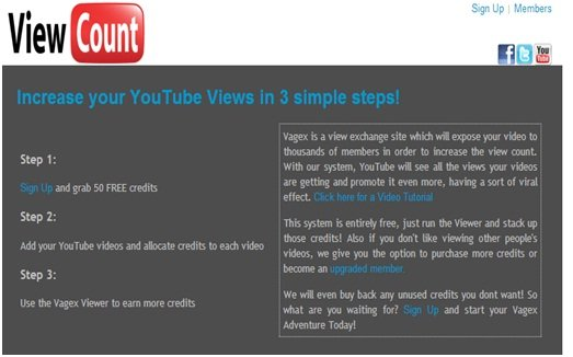 How to double Your Traffic with YouTube and Get More Share