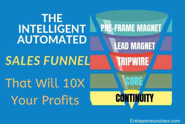 how to create sales funnel