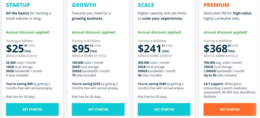 WP Engine pricing plans